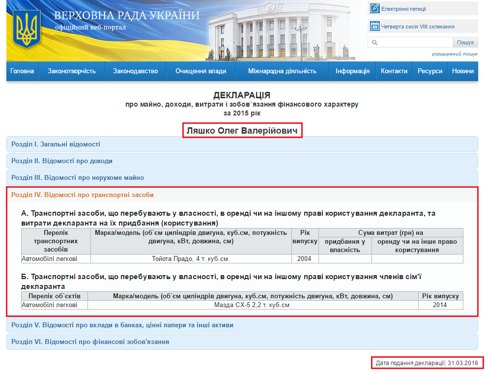 http://gapp.rada.gov.ua/declview/Home/Main/8818/2015