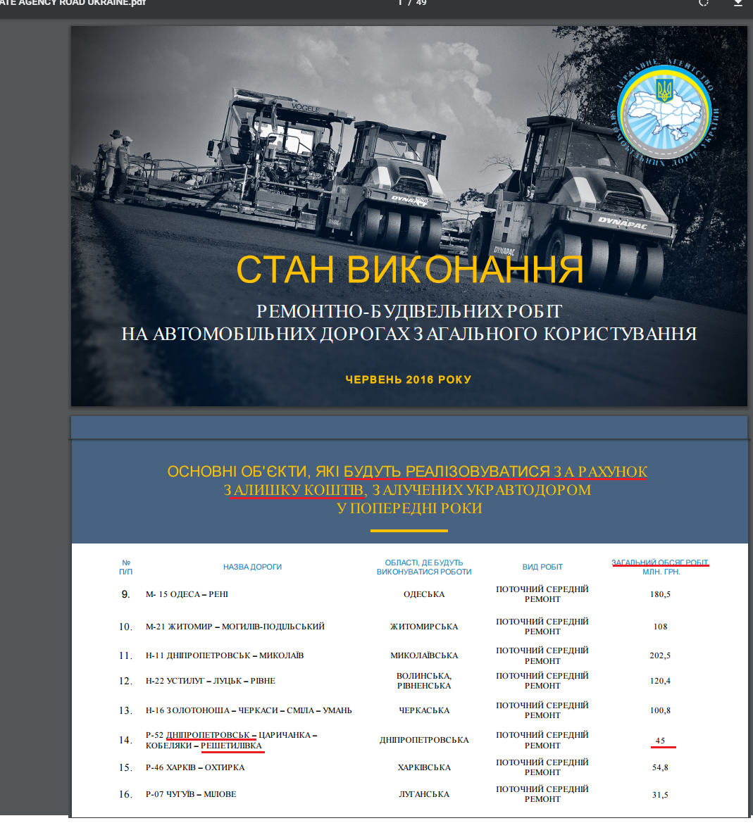 file:///C:/Users/user29/Downloads/STATE%20AGENCY%20ROAD%20UKRAINE.pdf