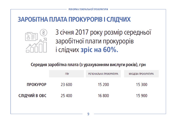http://www.gp.gov.ua/ua/news.html?_m=publications&_c=view&_t=rec&id=202201