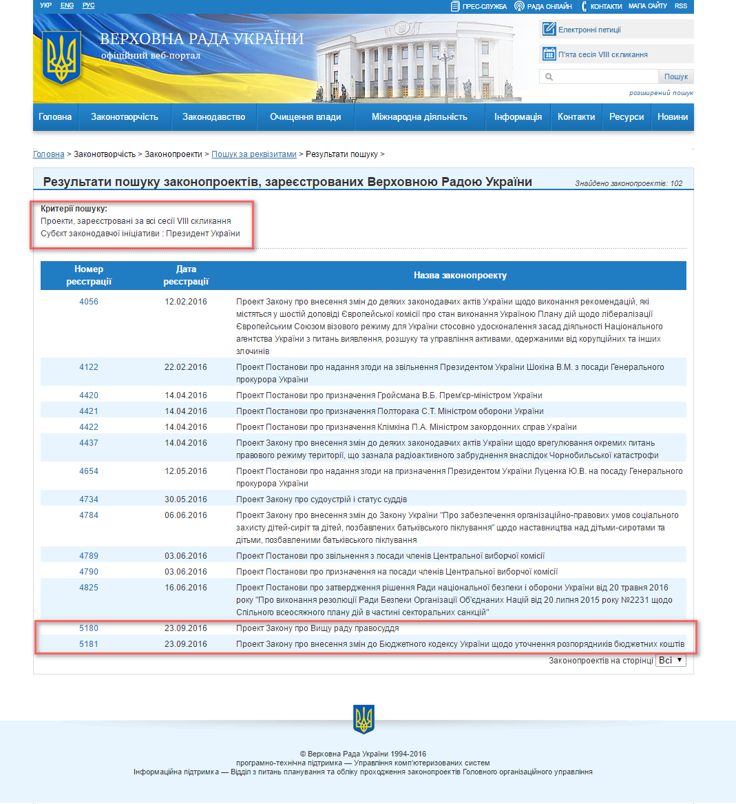http://w1.c1.rada.gov.ua/pls/zweb2/webproc2_5_1_J?ses=10009&num_s=2&num=&date1=&date2=&name_zp=&av_nd=&prof_kom=0&is_gol_kom=0&dep_fr=0&stan_zp=0&date3=&is_zakon=0&n_act=&gneu_decision_present=&sub_zak=1&type_doc=0&type_zp=0&vid_zp=0&edition_zp=0&is_urgent=0&ur_rubr=0&sort=0&out_type=&id=&page=1