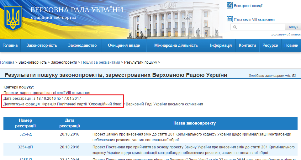 http://w1.c1.rada.gov.ua/pls/zweb2/webproc2_5_1_J?ses=10009&num_s=2&num=&date1=18.10.2016&date2=&name_zp=&av_nd=&prof_kom=0&is_gol_kom=0&dep_fr=2616&stan_zp=0&date3=&is_zakon=0&n_act=&gneu_decision_present=&sub_zak=0&type_doc=0&type_zp=0&vid_zp=0&edition_zp=0&is_urgent=0&ur_rubr=0&sort=0&out_type=&id=&page=1