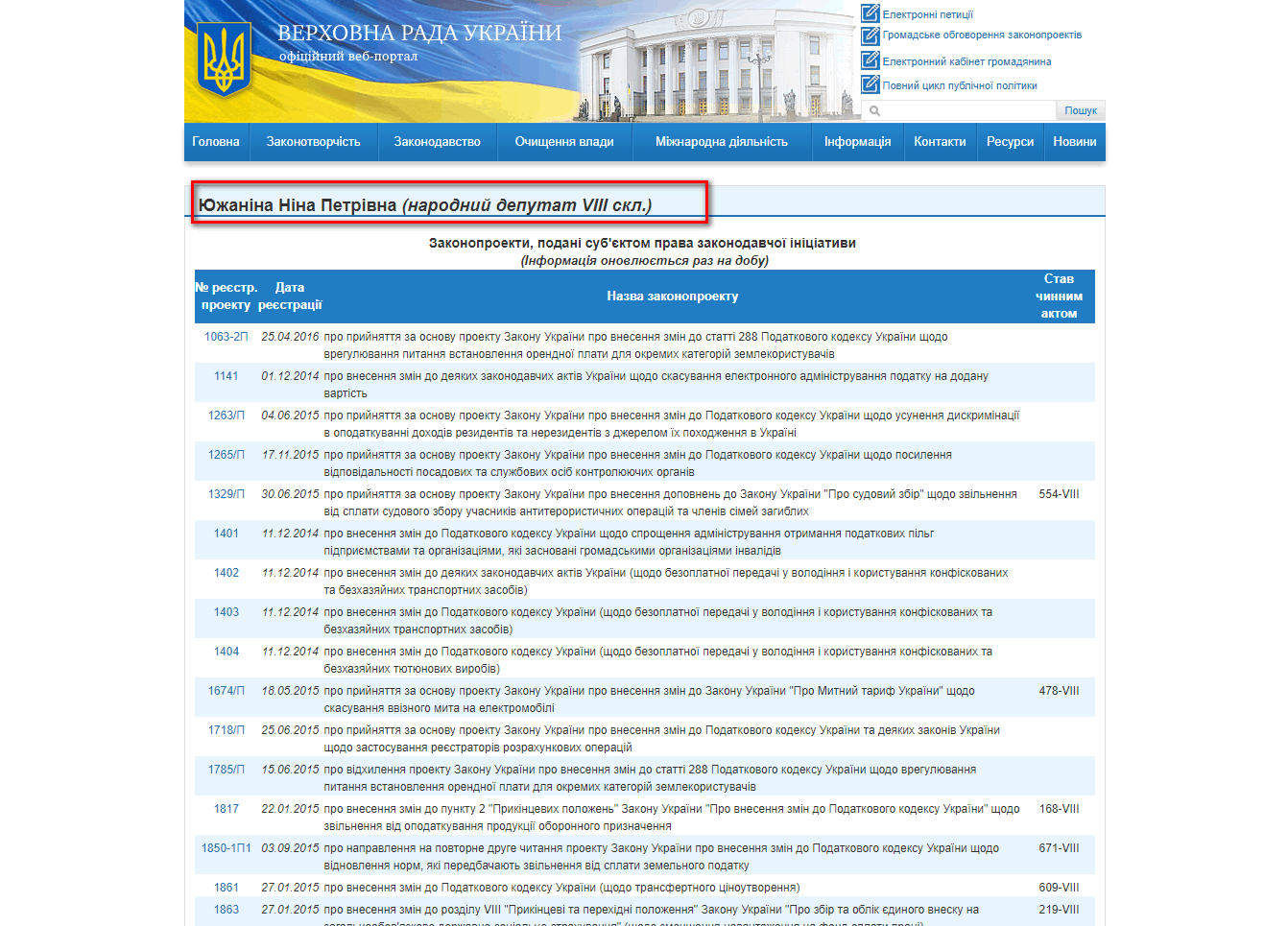 http://w1.c1.rada.gov.ua/pls/pt2/reports.dep2?PERSON=17980&SKL=9