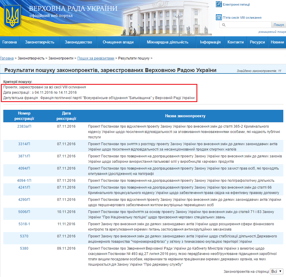 http://w1.c1.rada.gov.ua/pls/zweb2/webproc2_5_1_J?ses=10009&num_s=2&num=&date1=04.11.2016&date2=14.11.2016&name_zp=&av_nd=&prof_kom=0&is_gol_kom=0&dep_fr=2617&stan_zp=0&date3=&is_zakon=0&n_act=&gneu_decision_present=&sub_zak=0&type_doc=0&type_zp=0&vid_zp=0&edition_zp=0&is_urgent=0&ur_rubr=0&sort=0&out_type=&id=&page=1