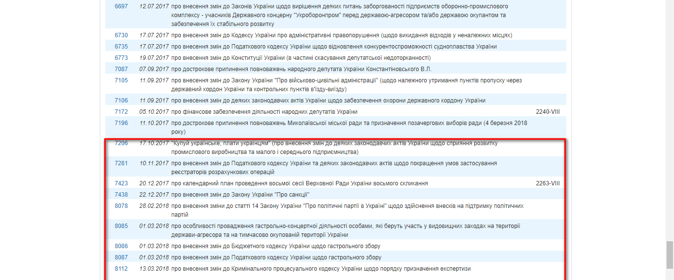 http://w1.c1.rada.gov.ua/pls/pt2/reports.dep2?PERSON=18006&SKL=9