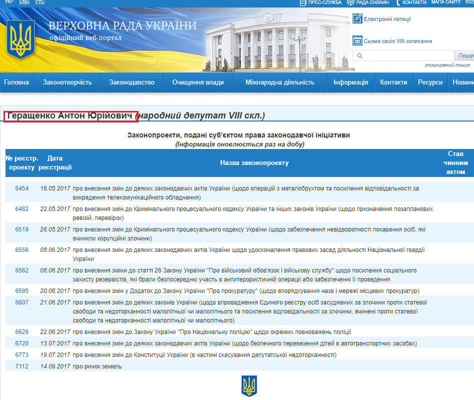 http://w1.c1.rada.gov.ua/pls/pt2/reports.dep2?PERSON=17952&SKL=9