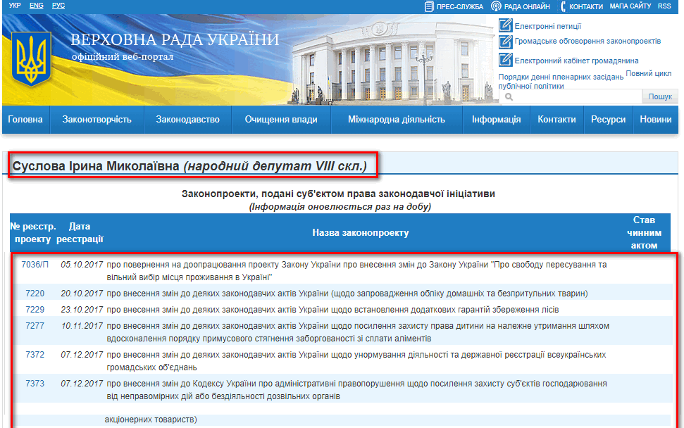 http://w1.c1.rada.gov.ua/pls/pt2/reports.dep2?PERSON=11999&SKL=9