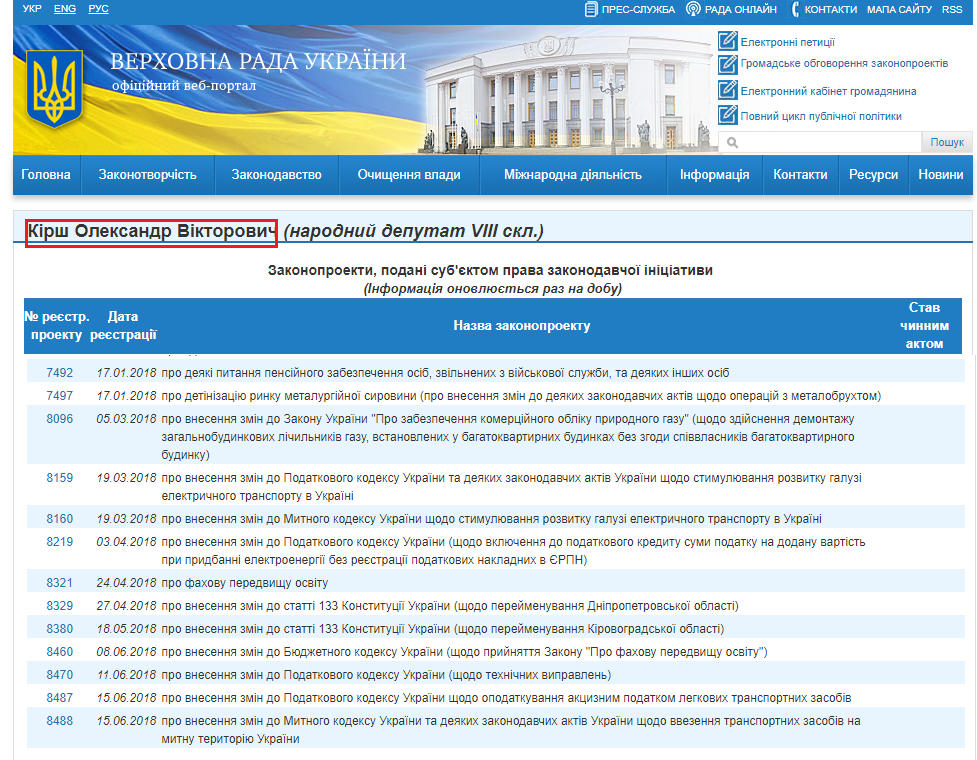 http://w1.c1.rada.gov.ua/pls/pt2/reports.dep2?PERSON=18093&SKL=9