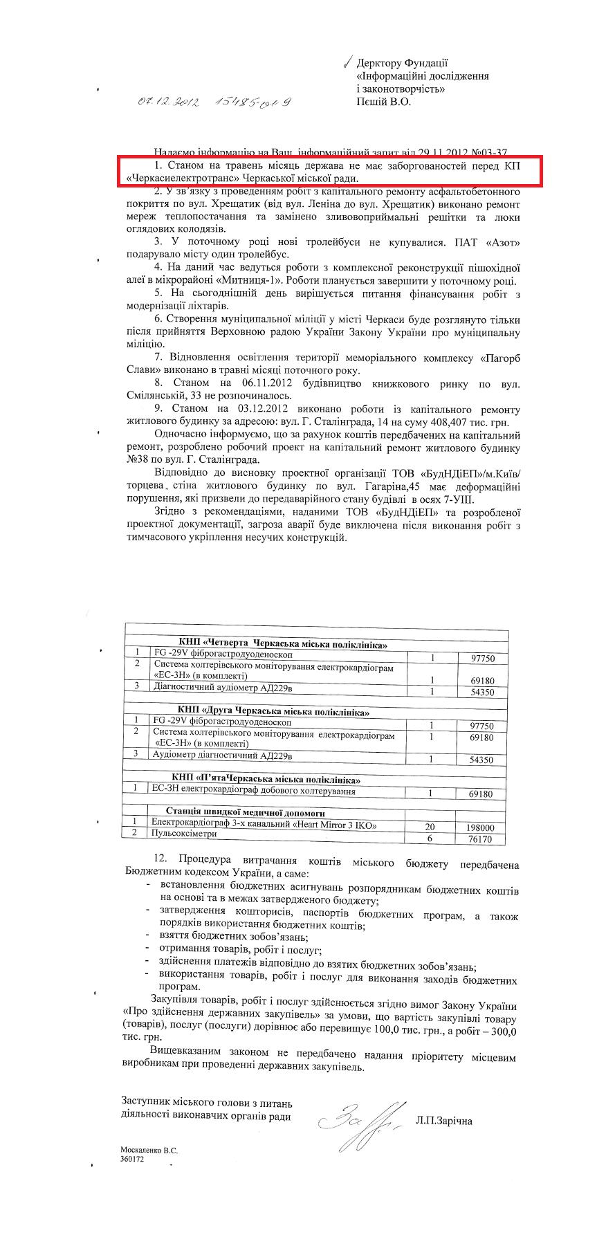 Лист заступника Черкаського міського голови з питань діяльності виконавчих органів ради Л. П. Зарічної