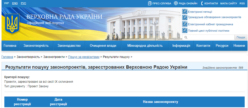 http://w1.c1.rada.gov.ua/pls/zweb2/webproc2_5_1_J?ses=10010&num_s=2&num=&date1=&date2=&name_zp=&av_nd=&prof_kom=0&is_gol_kom=0&dep_fr=0&stan_zp=0&date3=&is_zakon=0&n_act=&gneu_decision_present=&sub_zak=0&type_doc=1&type_zp=0&vid_zp=0&edition_zp=0&is_urgent=0&ur_rubr=0&sort=0&out_type=&id=&page=1