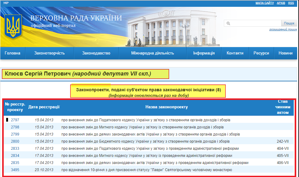 http://w1.c1.rada.gov.ua/pls/pt2/reports.dep2?PERSON=8781&SKL=8